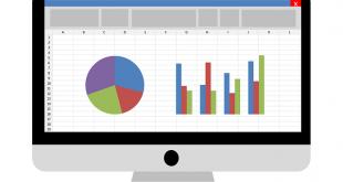 Как провести анализ показателей деловой активности и оборота активов