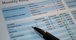 Как проводить финансовое планирование стартапа