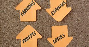 Как определить постоянные и переменные расходы финансового плана
