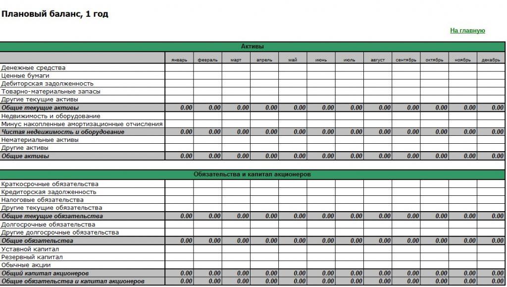 Анализ баланса предприятия