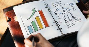 Как составить Технико-Экономическое Обоснование бизнеса (ТЭО)