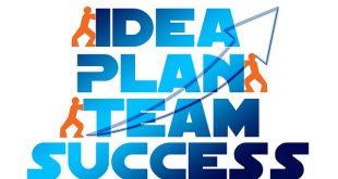 Как провести анализ эффективности бизнес-плана