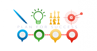 Как определить оптимальную структуру бизнес-плана
