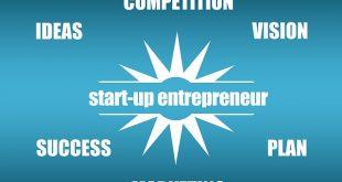 Как составить бизнес-план инвестиционного проекта