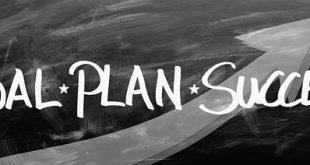 Стратегия бизнес-плана предприятия