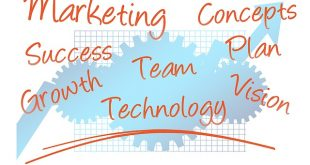 Требования к бизнес-плану, рекомендации и принципы его составления
