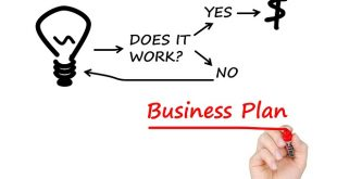 Как составить резюме бизнес-плана