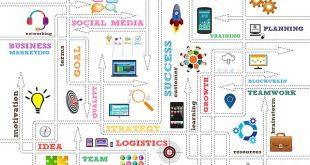 Как составить бизнес-план в Ms Word и Ms Excel