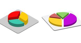 Финансовая модель бизнес-плана в Ms Excel