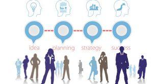 Как разработать стратегии бизнес-плана